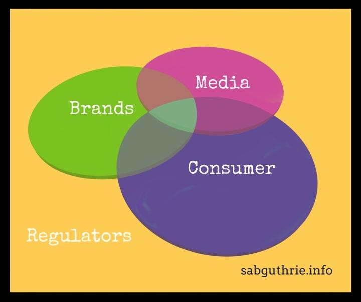 native advertising best practice sabguthrie.info